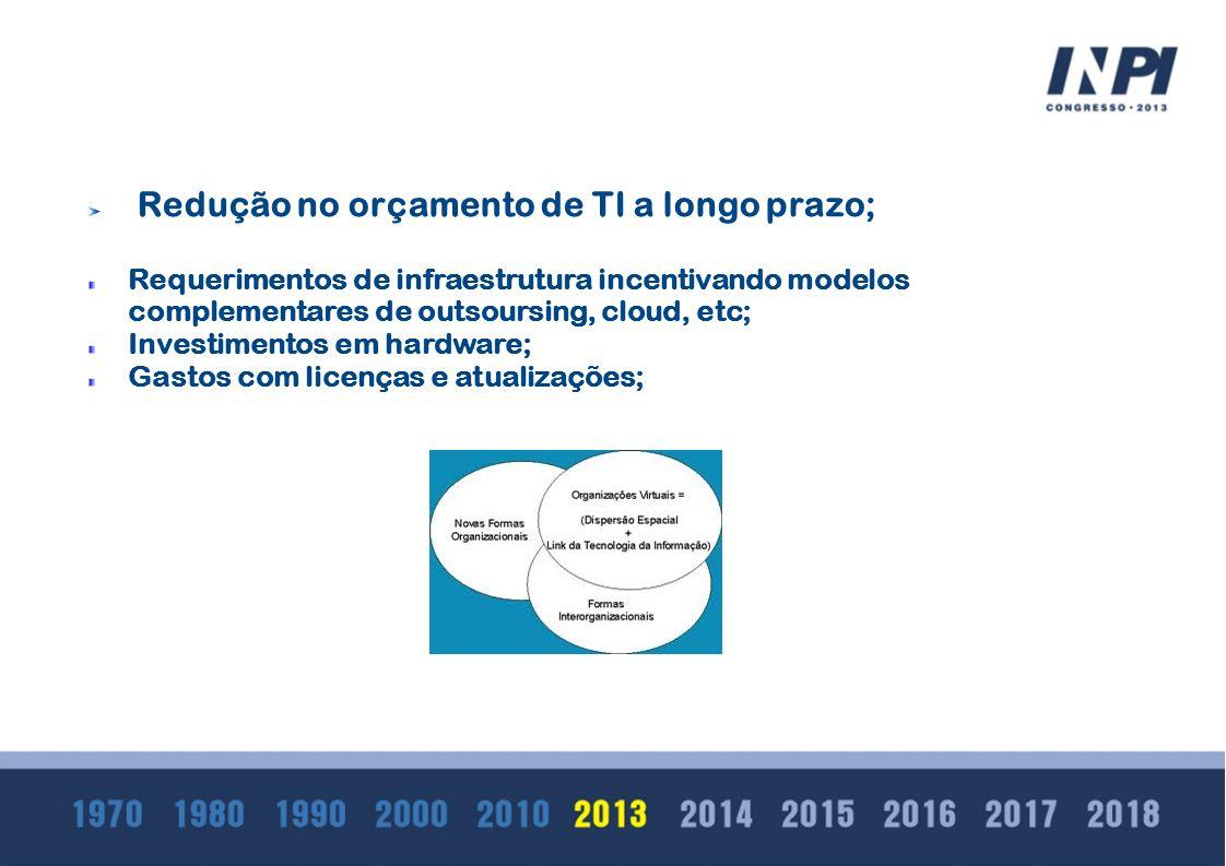 Redução no orçamento de TI a longo prazo; Requerimentos de infraestrutura incentivando modelos complementares de outsoursing, cloud, etc; Investimento