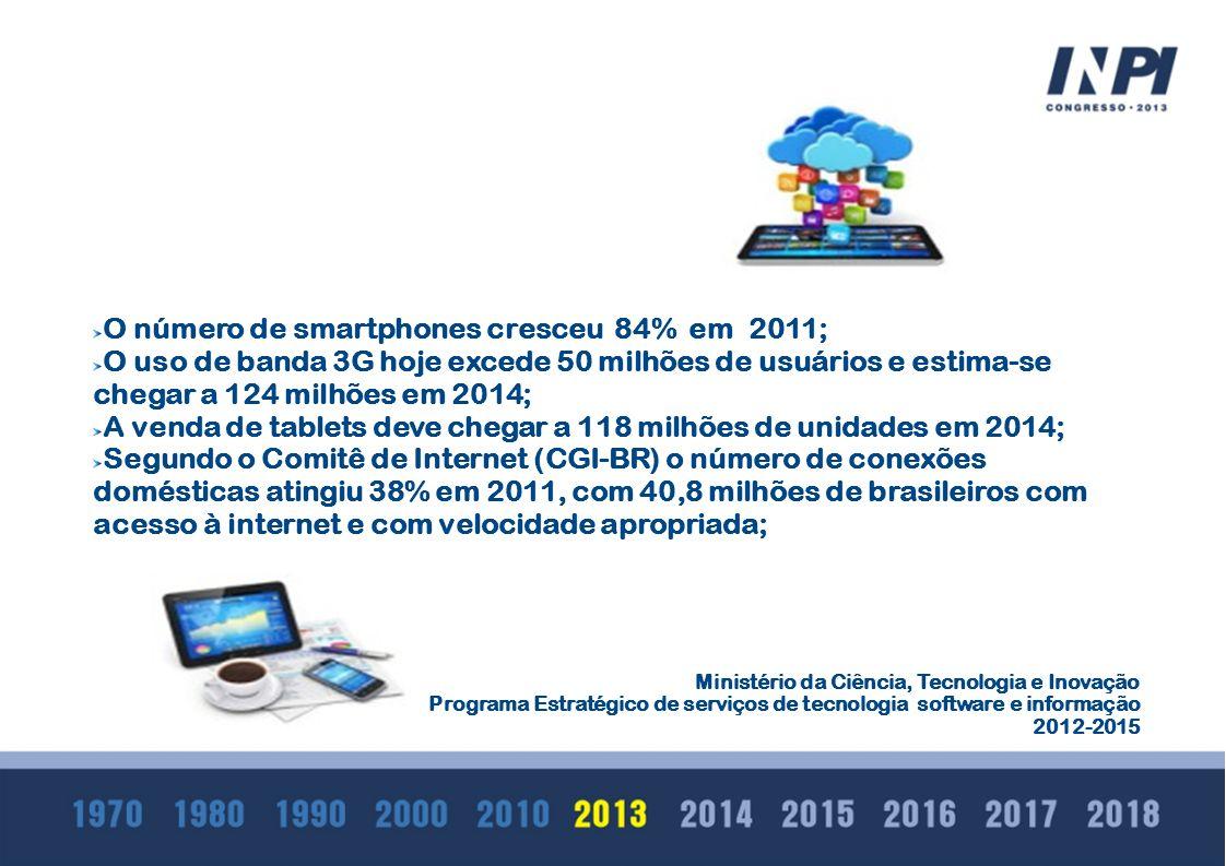 O número de smartphones cresceu 84% em 2011; O uso de banda 3G hoje excede 50 milhões de usuários e estima-se chegar a 124 milhões em 2014; A venda de