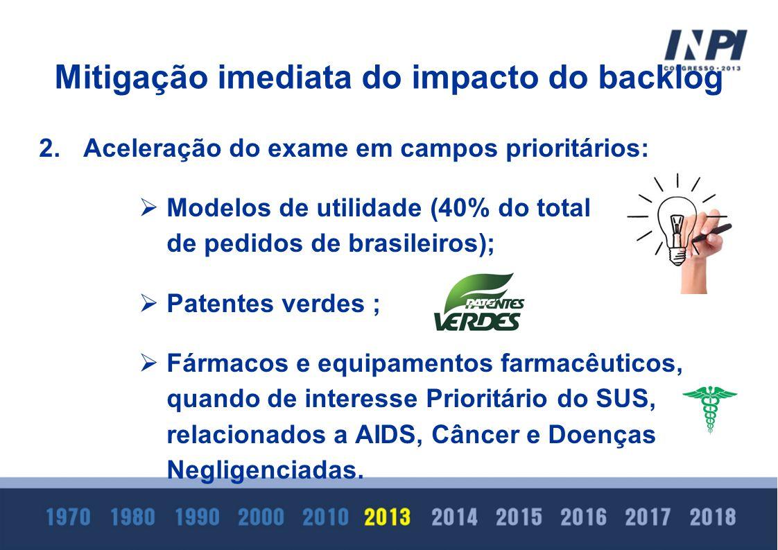 2.Aceleração do exame em campos prioritários: Modelos de utilidade (40% do total de pedidos de brasileiros); Patentes verdes ; Fármacos e equipamentos