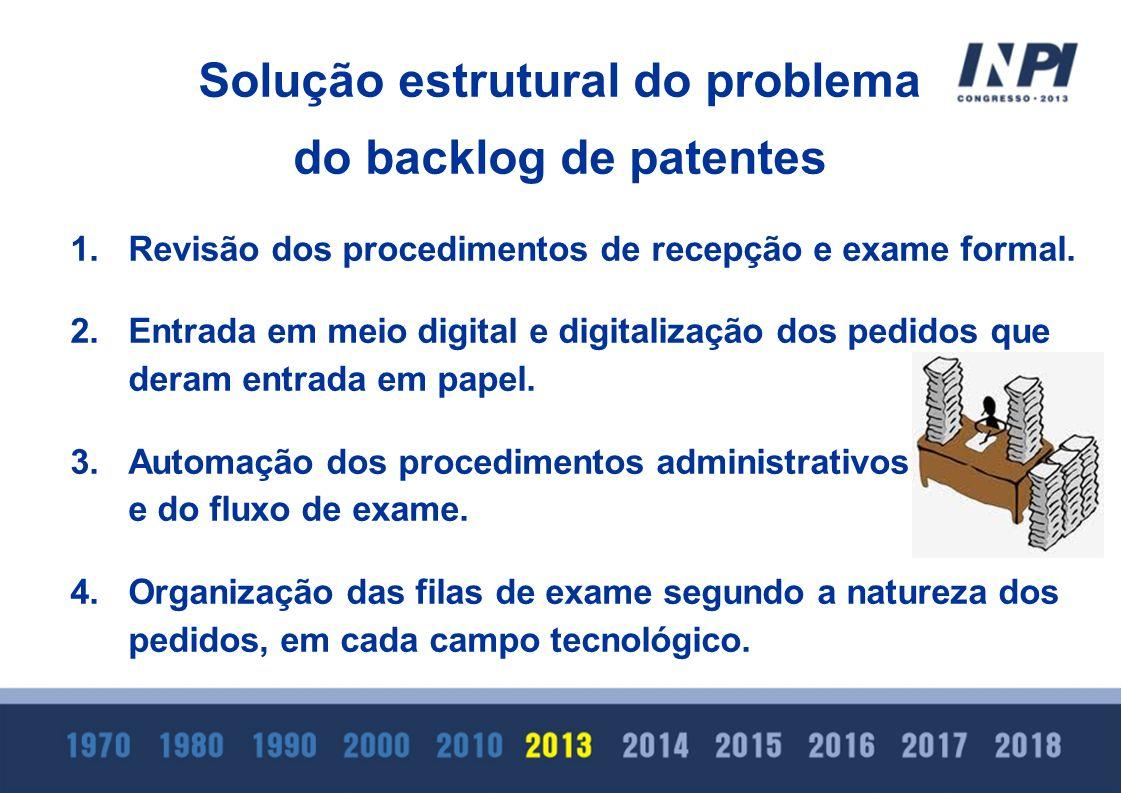 Solução estrutural do problema do backlog de patentes 1.Revisão dos procedimentos de recepção e exame formal. 2.Entrada em meio digital e digitalizaçã