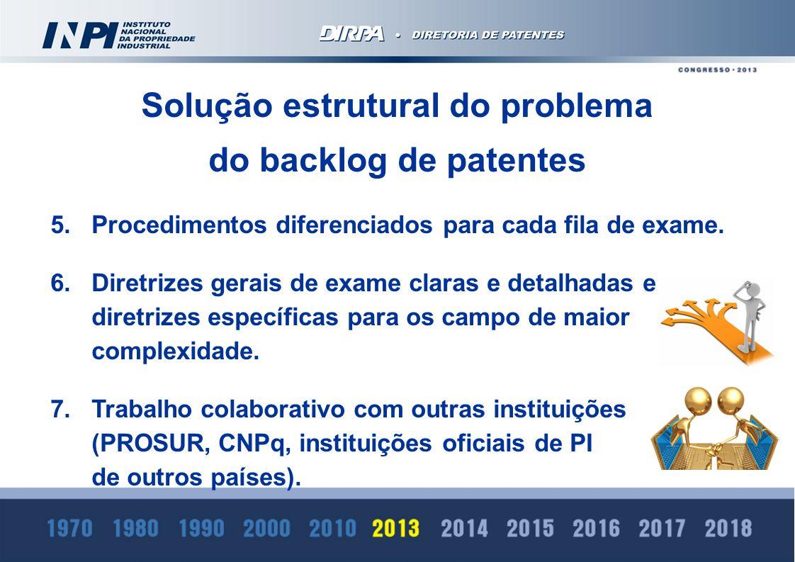 Solução estrutural do problema do backlog de patentes 5.Procedimentos diferenciados para cada fila de exame. 6.Diretrizes gerais de exame claras e det