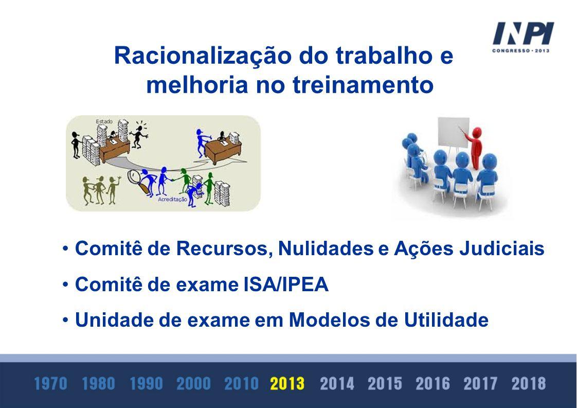 Comitê de Recursos, Nulidades e Ações Judiciais Comitê de exame ISA/IPEA Unidade de exame em Modelos de Utilidade Racionalização do trabalho e melhori