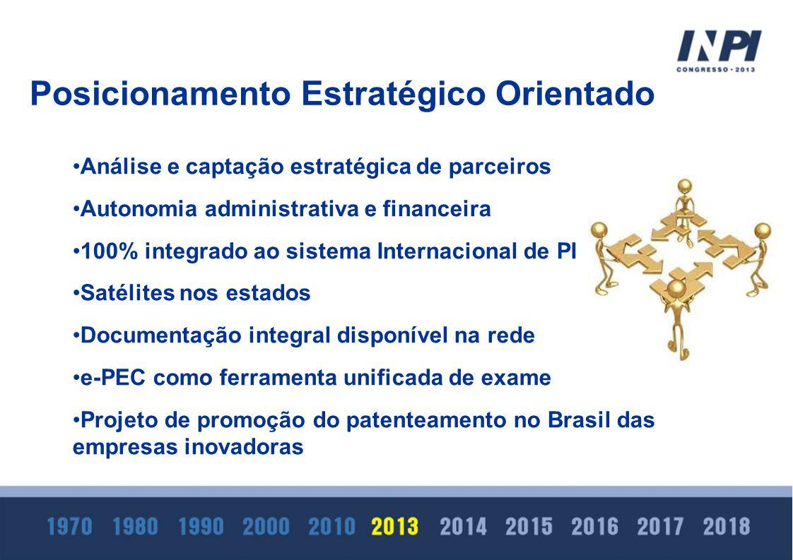 Análise e captação estratégica de parceiros Autonomia administrativa e financeira 100% integrado ao sistema Internacional de PI Satélites nos estados