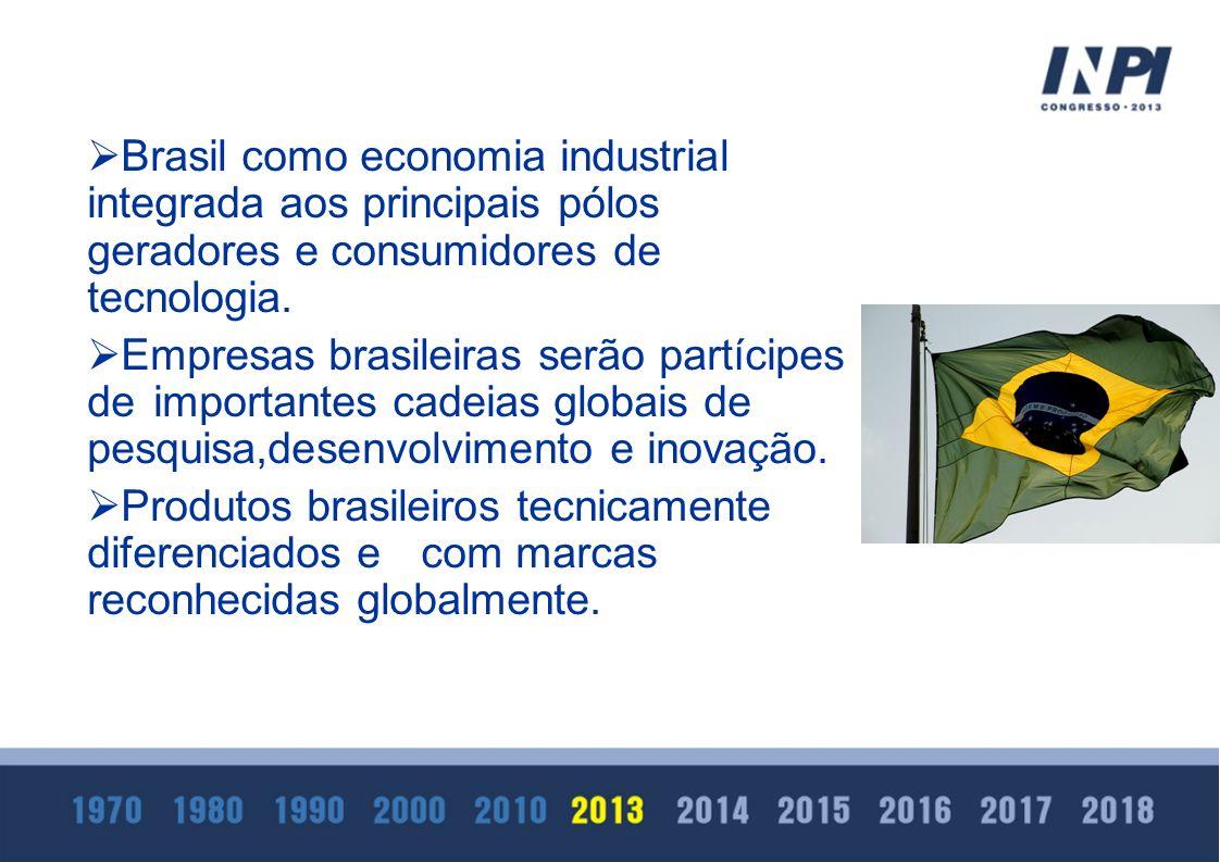 Brasil como economia industrial integrada aos principais pólos geradores e consumidores de tecnologia. Empresas brasileiras serão partícipes de import