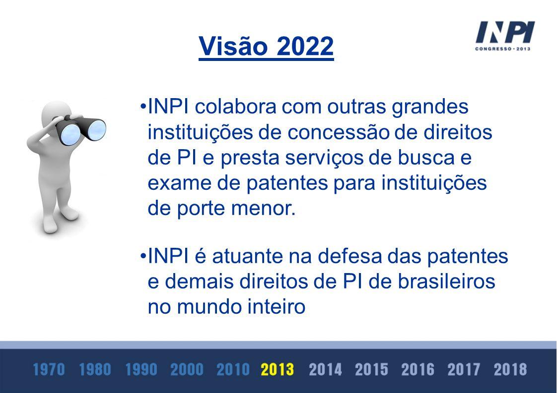 INPI colabora com outras grandes instituições de concessão de direitos de PI e presta serviços de busca e exame de patentes para instituições de porte
