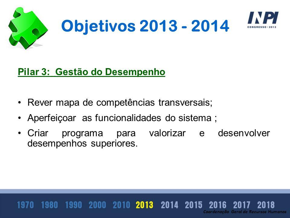 Objetivos 2013 - 2014 Coordenação Geral de Recursos Humanos Pilar 3: Gestão do Desempenho Rever mapa de competências transversais; Aperfeiçoar as func