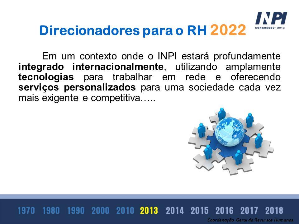Direcionadores para o RH 2022 Em um contexto onde o INPI estará profundamente integrado internacionalmente, utilizando amplamente tecnologias para tra