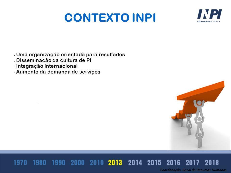 Clique para editar o estilo do subtítulo mestre CONTEXTO INPI Uma organização orientada para resultados Disseminação da cultura de PI Integração inter