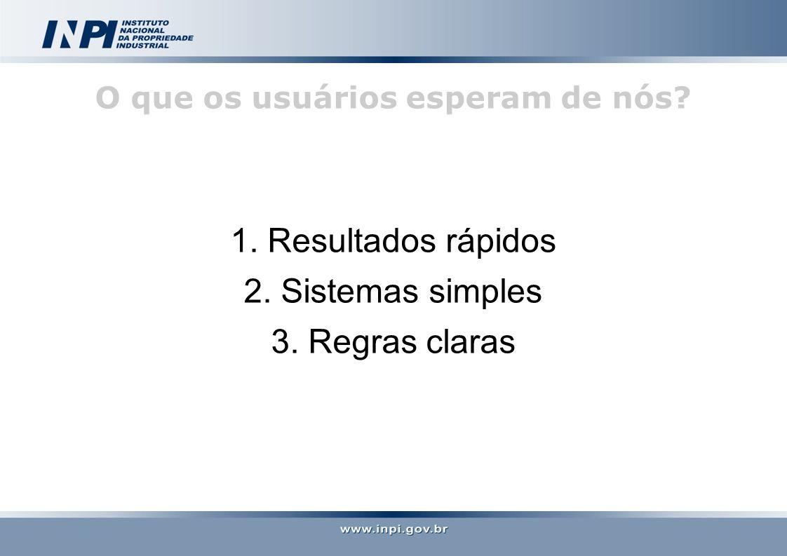 O que os usuários esperam de nós? 1. Resultados rápidos 2. Sistemas simples 3. Regras claras