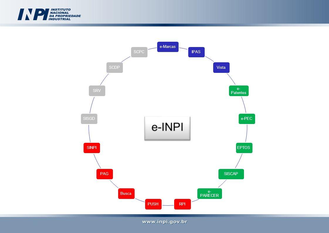 e-MarcasIPASVista e- Patentes e-PECEPTOSSISCAP e- PARECER RPIPUSHBuscaPAGSINPISISGDSRVSCDPSCPC