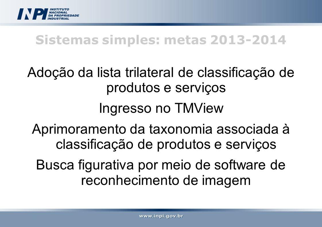 Sistemas simples: metas 2013-2014 Adoção da lista trilateral de classificação de produtos e serviços Ingresso no TMView Aprimoramento da taxonomia associada à classificação de produtos e serviços Busca figurativa por meio de software de reconhecimento de imagem