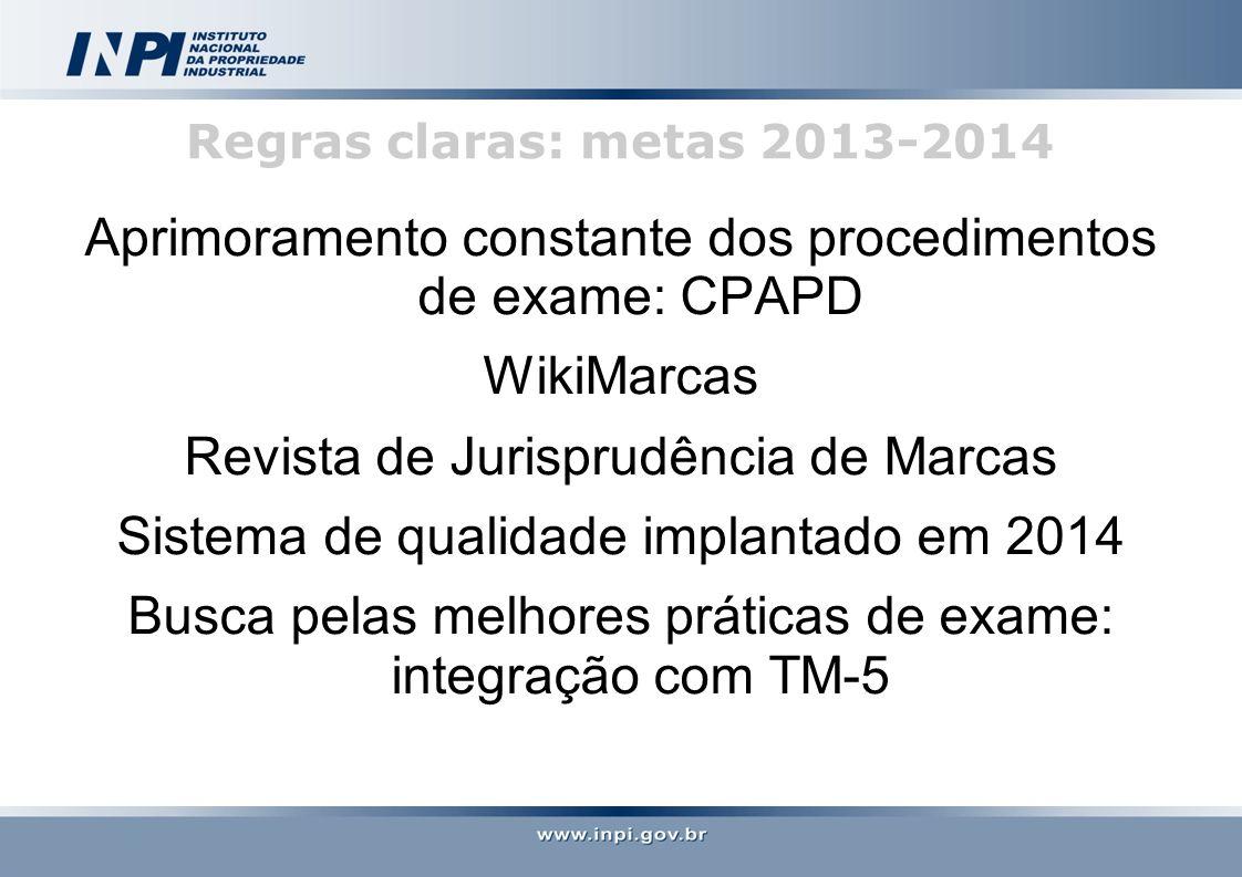 Regras claras: metas 2013-2014 Aprimoramento constante dos procedimentos de exame: CPAPD WikiMarcas Revista de Jurisprudência de Marcas Sistema de qualidade implantado em 2014 Busca pelas melhores práticas de exame: integração com TM-5