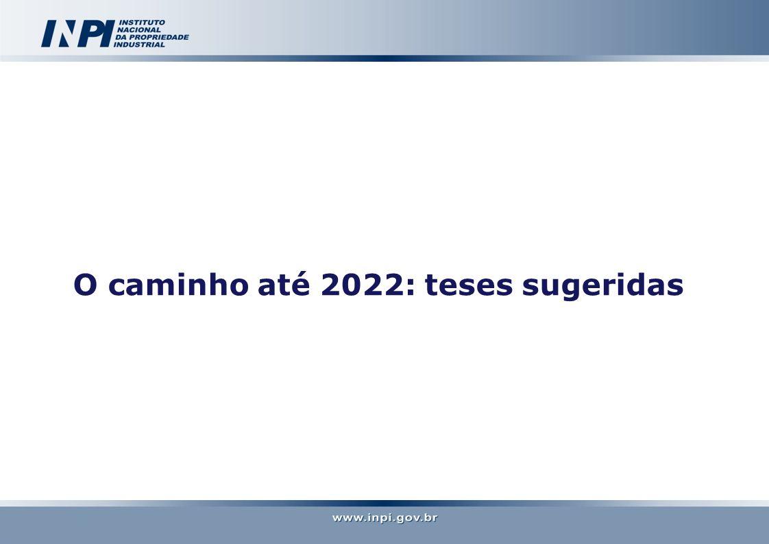 O caminho até 2022: teses sugeridas