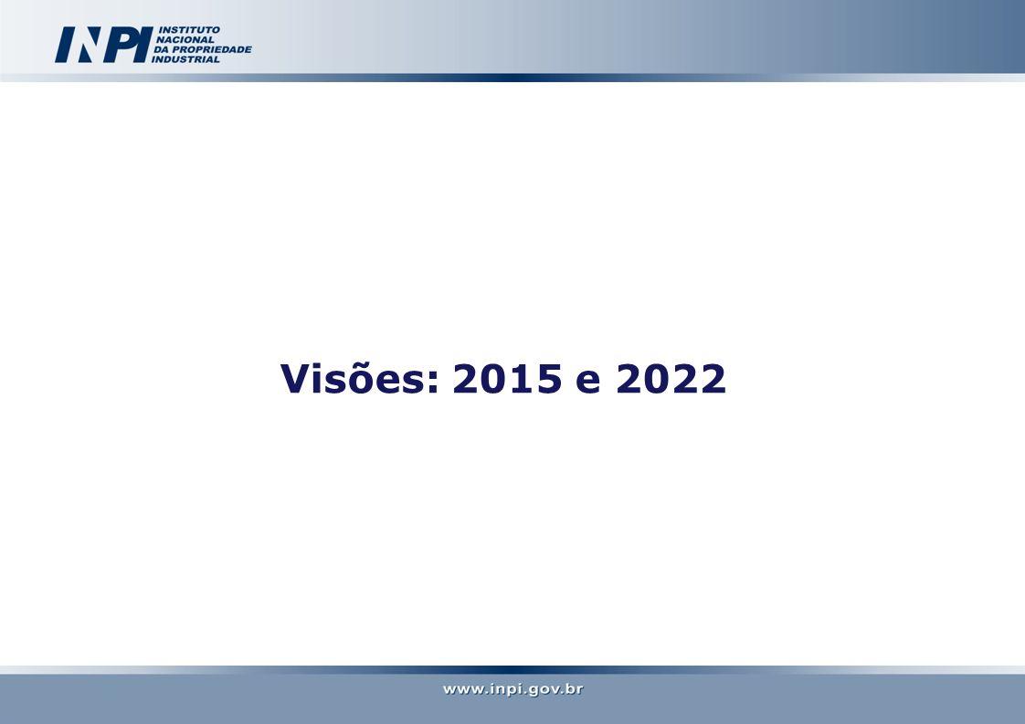 Visões: 2015 e 2022