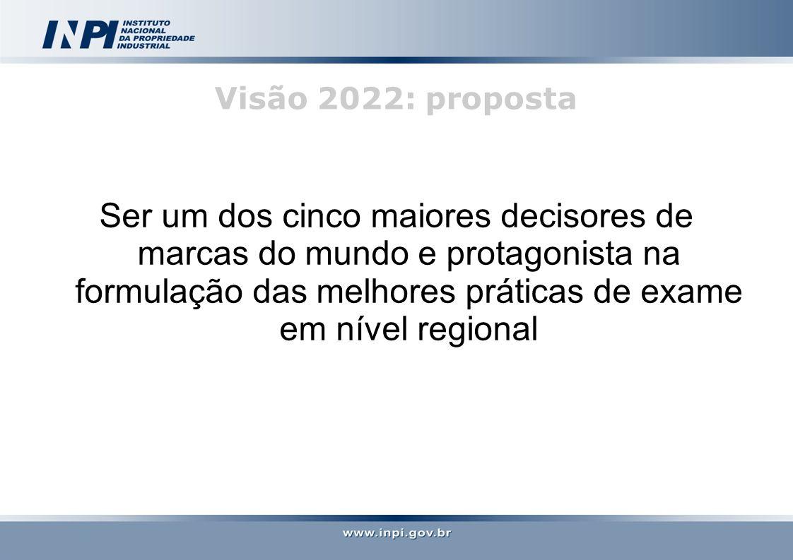 Visão 2022: proposta Ser um dos cinco maiores decisores de marcas do mundo e protagonista na formulação das melhores práticas de exame em nível regional