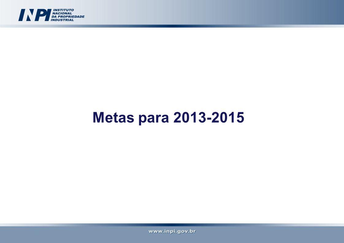 Metas para 2013-2015