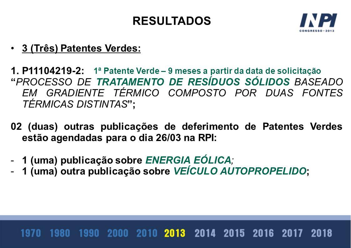 3 (Três) Patentes Verdes: 1.P11104219-2: PROCESSO DE TRATAMENTO DE RESÍDUOS SÓLIDOS BASEADO EM GRADIENTE TÉRMICO COMPOSTO POR DUAS FONTES TÉRMICAS DIS