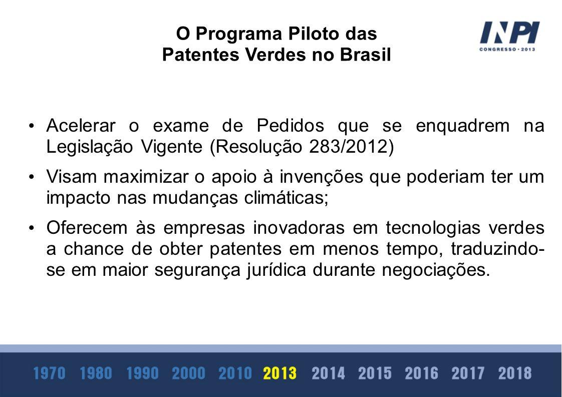 O Programa Piloto das Patentes Verdes no Brasil Acelerar o exame de Pedidos que se enquadrem na Legislação Vigente (Resolução 283/2012) Visam maximiza