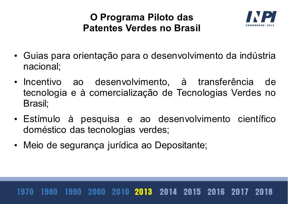 Guias para orientação para o desenvolvimento da indústria nacional; Incentivo ao desenvolvimento, à transferência de tecnologia e à comercialização de