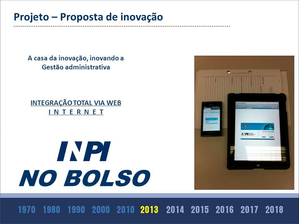 Projeto – Proposta de inovação A casa da inovação, inovando a Gestão administrativa INTEGRAÇÃO TOTAL VIA WEB I N T E R N E T NO BOLSO