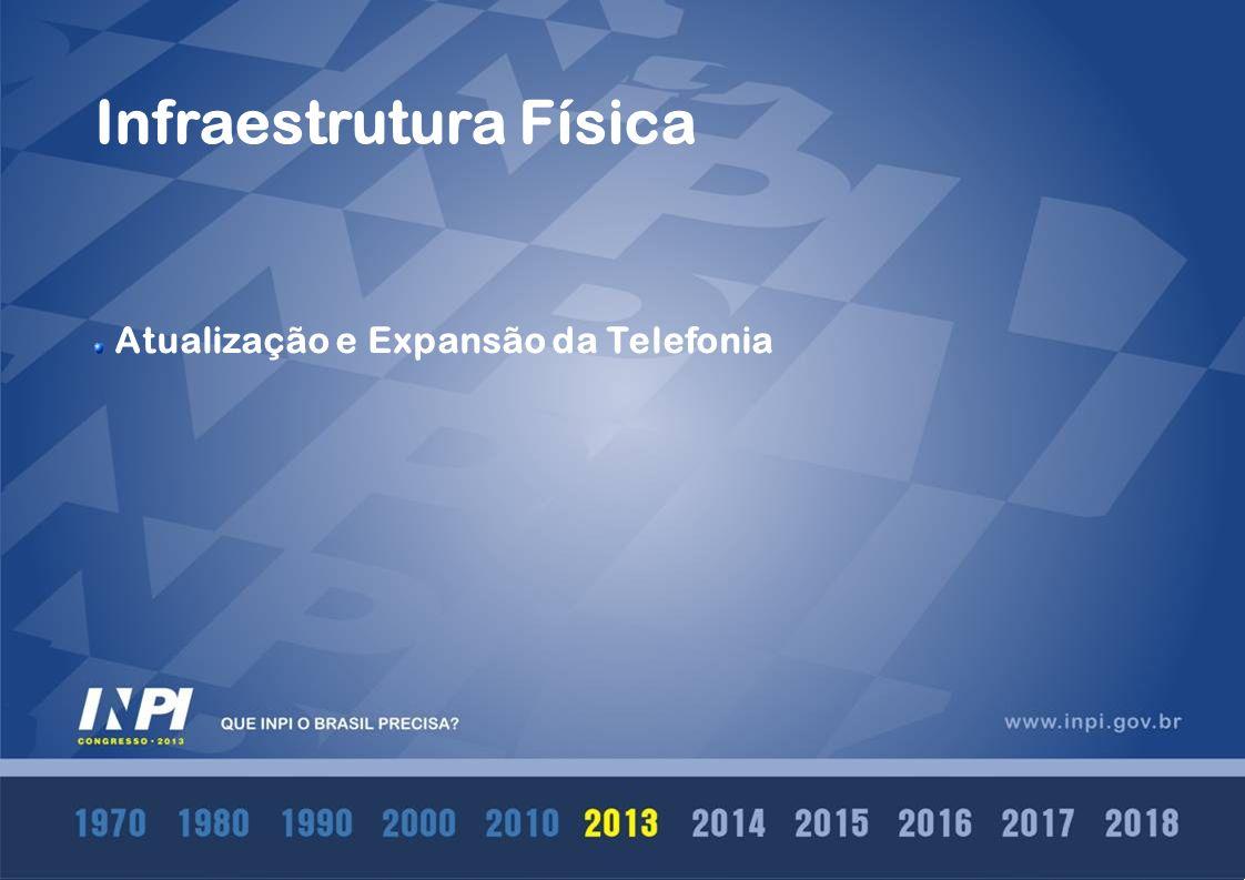 Infraestrutura Física Atualização e Expansão da Telefonia