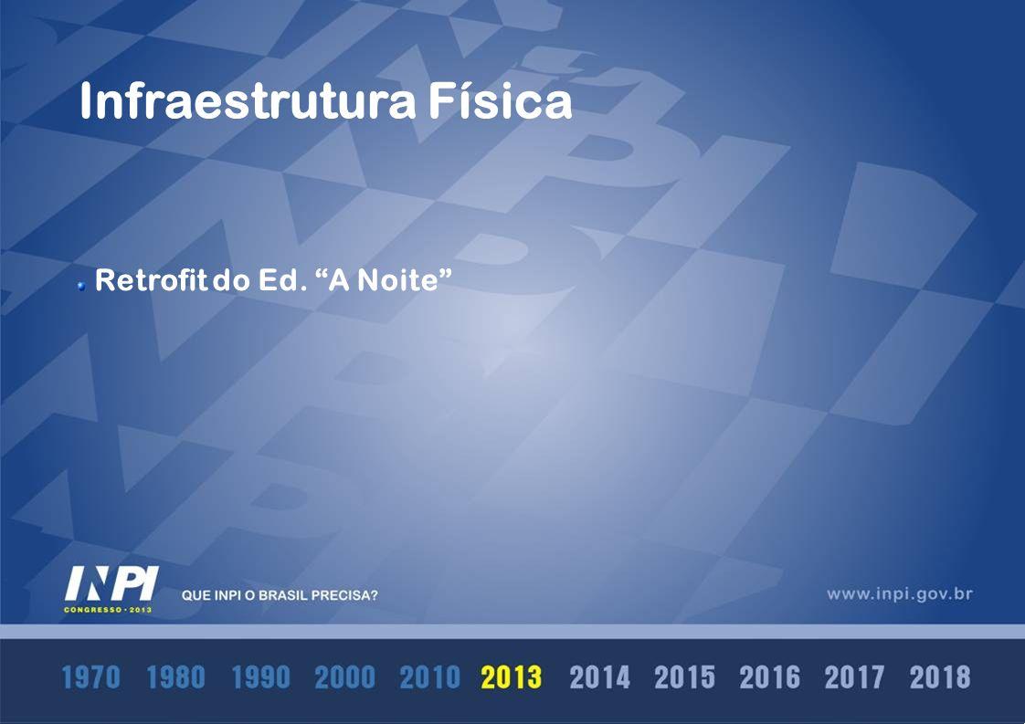 Rede de Dados TELEFONIA Visão 2022 2500 ramais