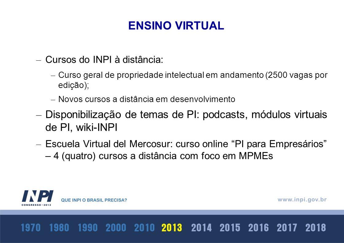 ENSINO VIRTUAL – Cursos do INPI à distância: – Curso geral de propriedade intelectual em andamento (2500 vagas por edição); – Novos cursos a distância em desenvolvimento – Disponibilização de temas de PI: podcasts, módulos virtuais de PI, wiki-INPI – Escuela Virtual del Mercosur: curso online PI para Empresários – 4 (quatro) cursos a distância com foco em MPMEs