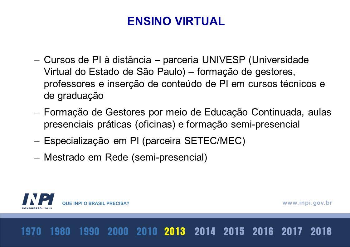 ENSINO VIRTUAL – Cursos de PI à distância – parceria UNIVESP (Universidade Virtual do Estado de São Paulo) – formação de gestores, professores e inserção de conteúdo de PI em cursos técnicos e de graduação – Formação de Gestores por meio de Educação Continuada, aulas presenciais práticas (oficinas) e formação semi-presencial – Especialização em PI (parceira SETEC/MEC) – Mestrado em Rede (semi-presencial)