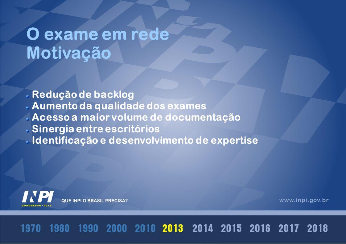 O exame em rede Motivação Redução de backlog Aumento da qualidade dos exames Acesso a maior volume de documentação Sinergia entre escritórios Identifi
