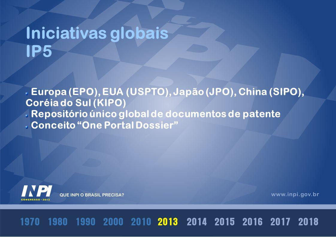 Iniciativas globais IP5 Europa (EPO), EUA (USPTO), Japão (JPO), China (SIPO), Coréia do Sul (KIPO) Repositório único global de documentos de patente C