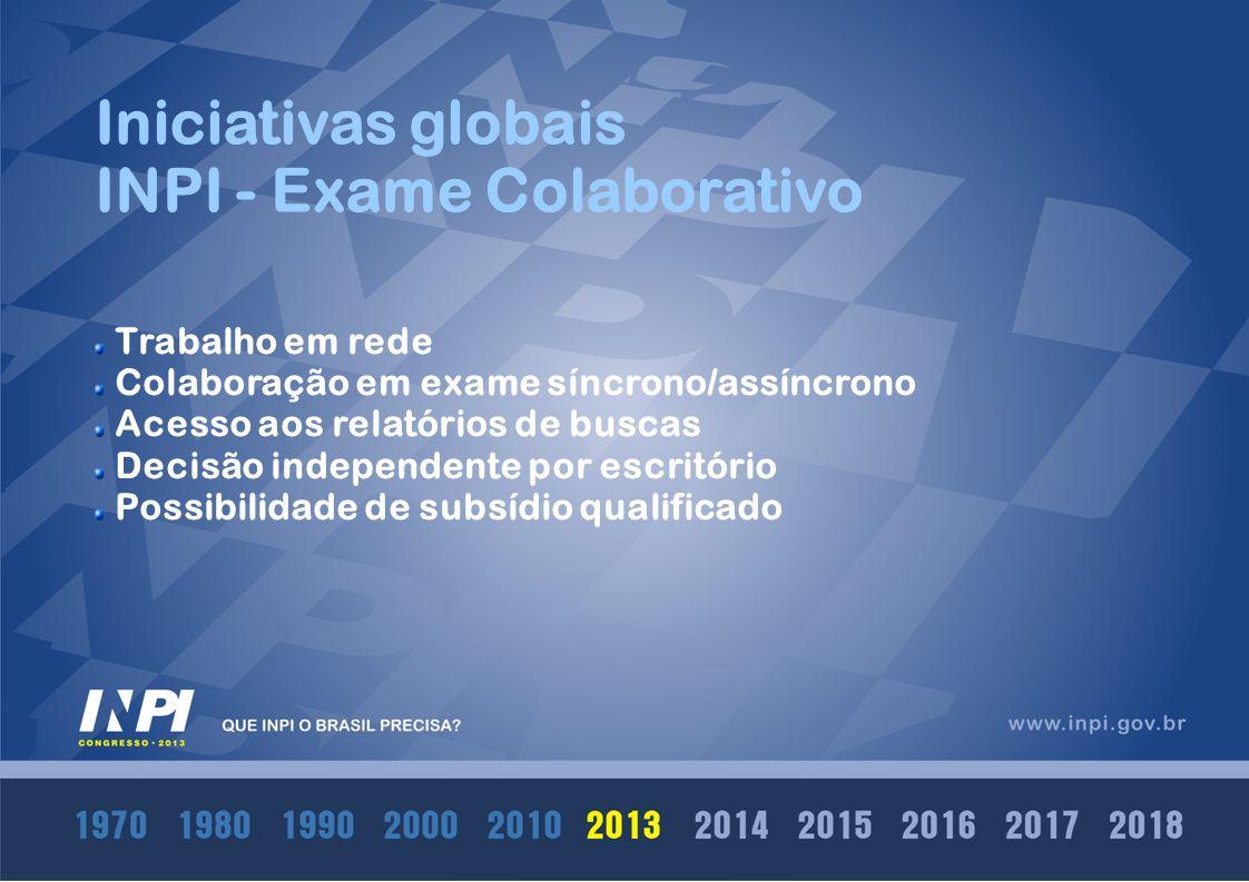 Iniciativas globais INPI - Exame Colaborativo Trabalho em rede Colaboração em exame síncrono/assíncrono Acesso aos relatórios de buscas Decisão indepe