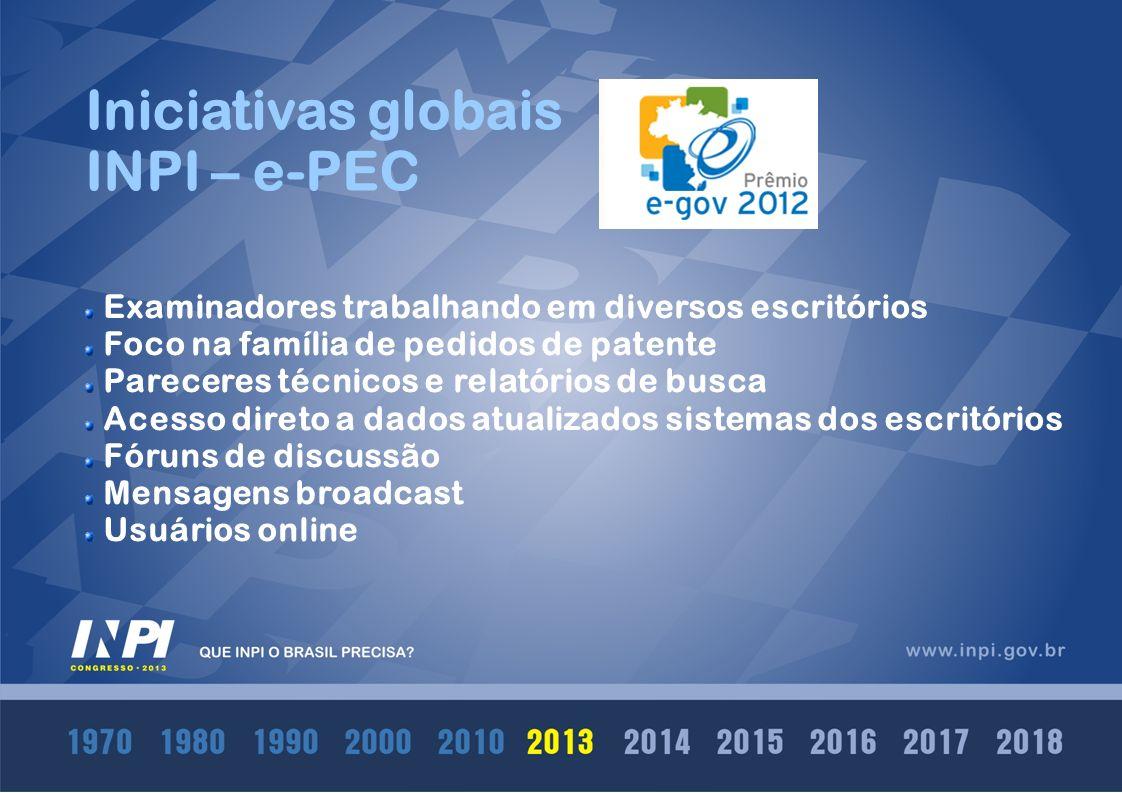 Iniciativas globais INPI – e-PEC Examinadores trabalhando em diversos escritórios Foco na família de pedidos de patente Pareceres técnicos e relatório
