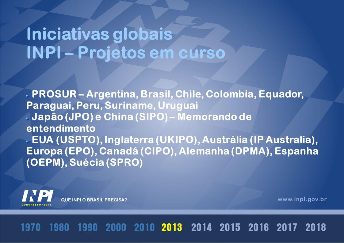 Iniciativas globais INPI – Projetos em curso PROSUR – Argentina, Brasil, Chile, Colombia, Equador, Paraguai, Peru, Suriname, Uruguai Japão (JPO) e Chi