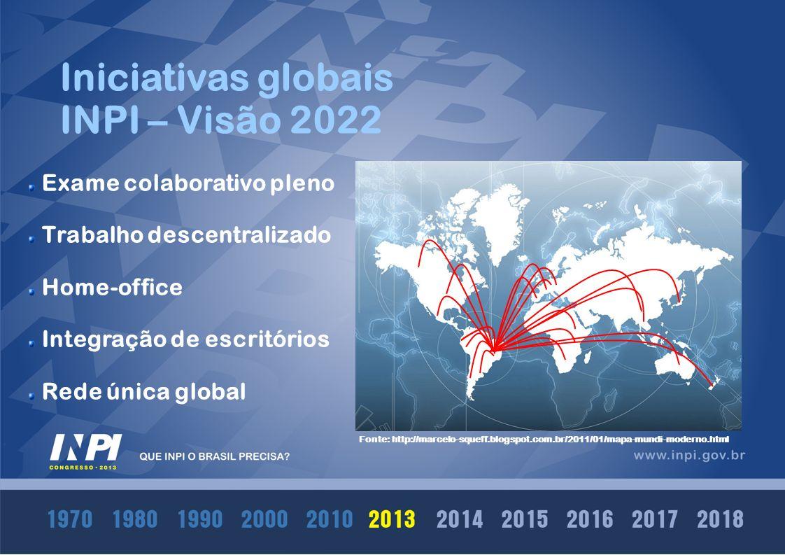Exame colaborativo pleno Trabalho descentralizado Home-office Integração de escritórios Rede única global Fonte: http://marcelo-squeff.blogspot.com.br
