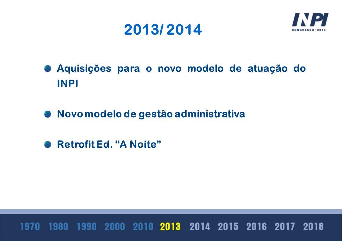 Aquisições para o novo modelo de atuação do INPI Novo modelo de gestão administrativa Retrofit Ed.