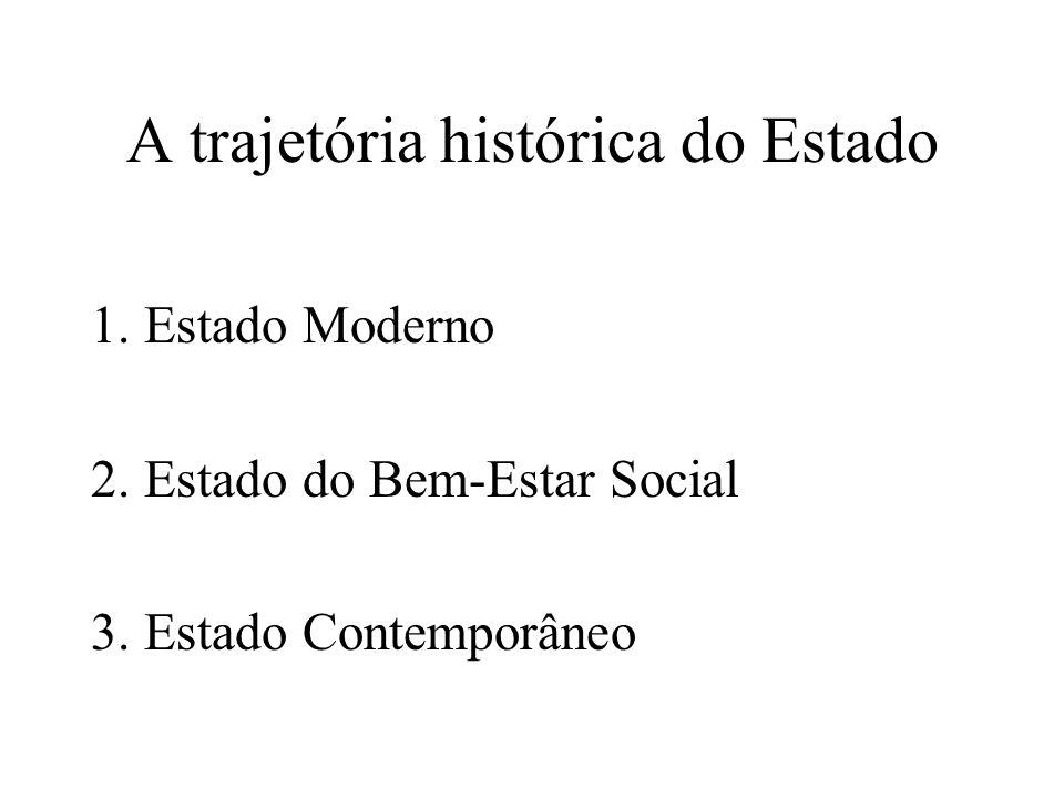A trajetória histórica do Estado 1. Estado Moderno 2. Estado do Bem-Estar Social 3. Estado Contemporâneo