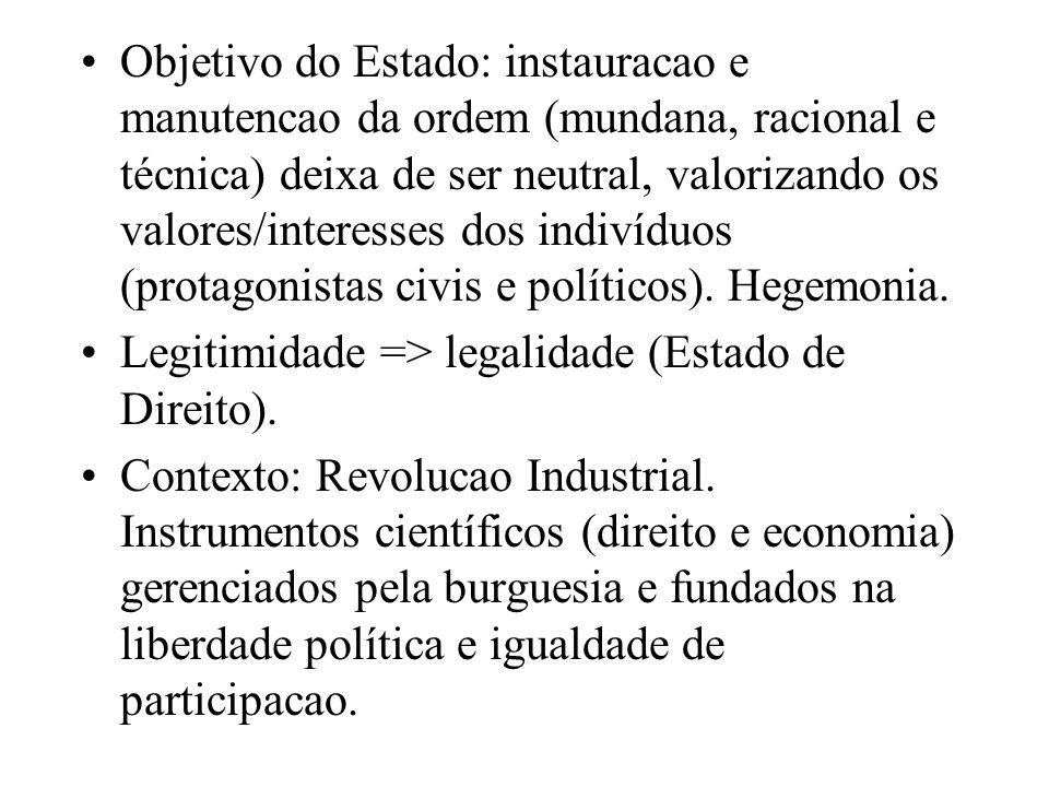 Objetivo do Estado: instauracao e manutencao da ordem (mundana, racional e técnica) deixa de ser neutral, valorizando os valores/interesses dos indiví