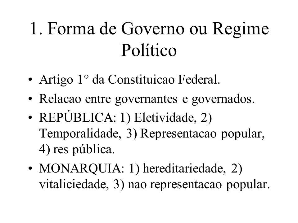 1. Forma de Governo ou Regime Político Artigo 1° da Constituicao Federal. Relacao entre governantes e governados. REPÚBLICA: 1) Eletividade, 2) Tempor