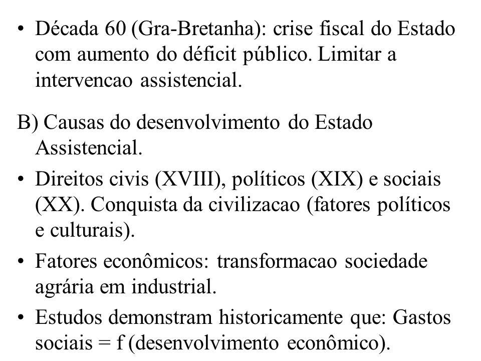 Década 60 (Gra-Bretanha): crise fiscal do Estado com aumento do déficit público. Limitar a intervencao assistencial. B) Causas do desenvolvimento do E