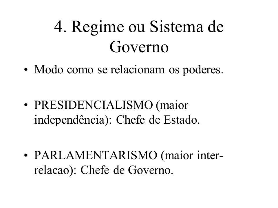 4. Regime ou Sistema de Governo Modo como se relacionam os poderes. PRESIDENCIALISMO (maior independência): Chefe de Estado. PARLAMENTARISMO (maior in
