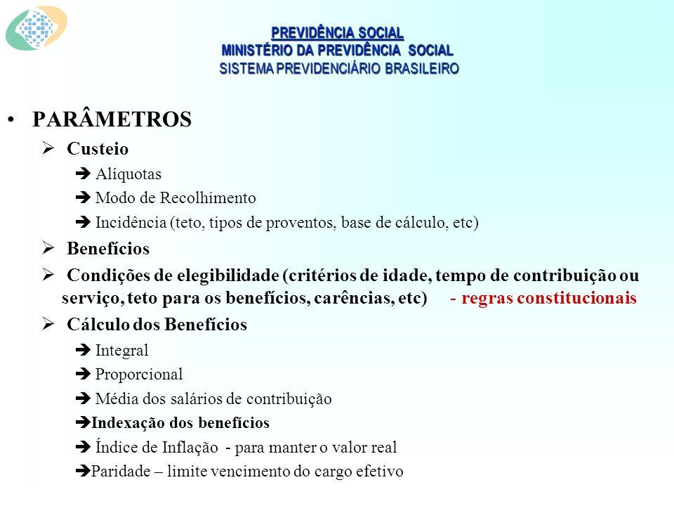 PREVIDÊNCIA SOCIAL MINISTÉRIO DA PREVIDÊNCIA SOCIAL SISTEMA PREVIDENCIÁRIO BRASILEIRO PARÂMETROS Custeio Alíquotas Modo de Recolhimento Incidência (te