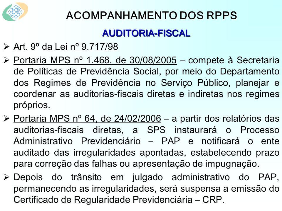ACOMPANHAMENTO DOS RPPS AUDITORIA-FISCAL Art. 9º da Lei nº 9.717/98 Portaria MPS nº 1.468, de 30/08/2005 – compete à Secretaria de Políticas de Previd