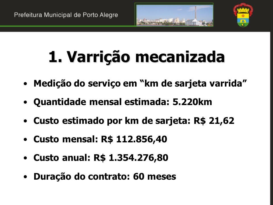 1. Varrição mecanizada Medição do serviço em km de sarjeta varrida Quantidade mensal estimada: 5.220km Custo estimado por km de sarjeta: R$ 21,62 Cust