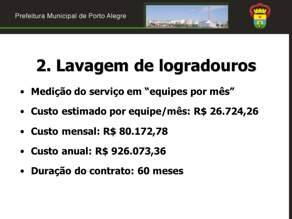 2. Lavagem de logradouros Medição do serviço em equipes por mês Custo estimado por equipe/mês: R$ 26.724,26 Custo mensal: R$ 80.172,78 Custo anual: R$