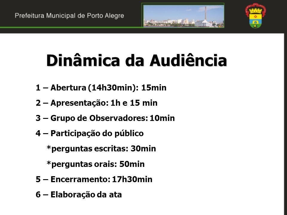 Dinâmica da Audiência 1 – Abertura (14h30min): 15min 2 – Apresentação: 1h e 15 min 3 – Grupo de Observadores: 10min 4 – Participação do público *pergu