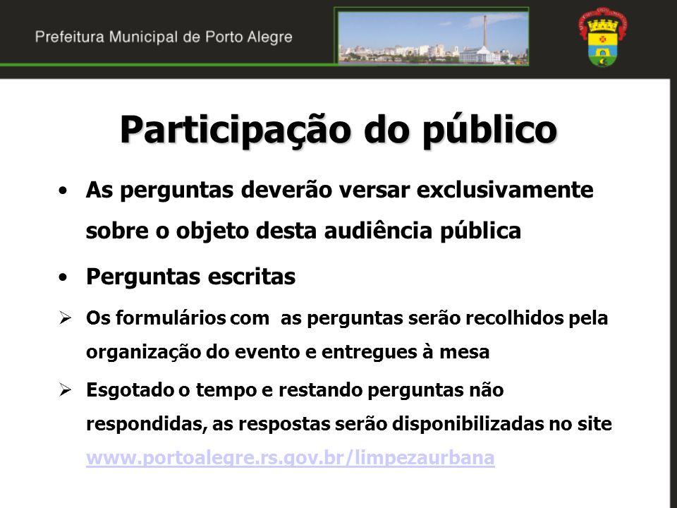 Participação do público As perguntas deverão versar exclusivamente sobre o objeto desta audiência pública Perguntas escritas Os formulários com as per