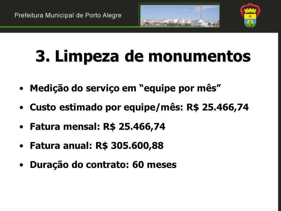 3. Limpeza de monumentos Medição do serviço em equipe por mês Custo estimado por equipe/mês: R$ 25.466,74 Fatura mensal: R$ 25.466,74 Fatura anual: R$