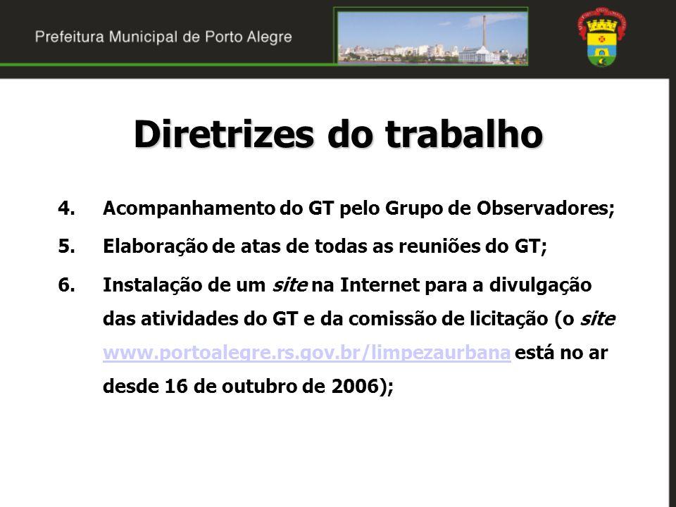 4.Acompanhamento do GT pelo Grupo de Observadores; 5.Elaboração de atas de todas as reuniões do GT; 6.Instalação de um site na Internet para a divulga
