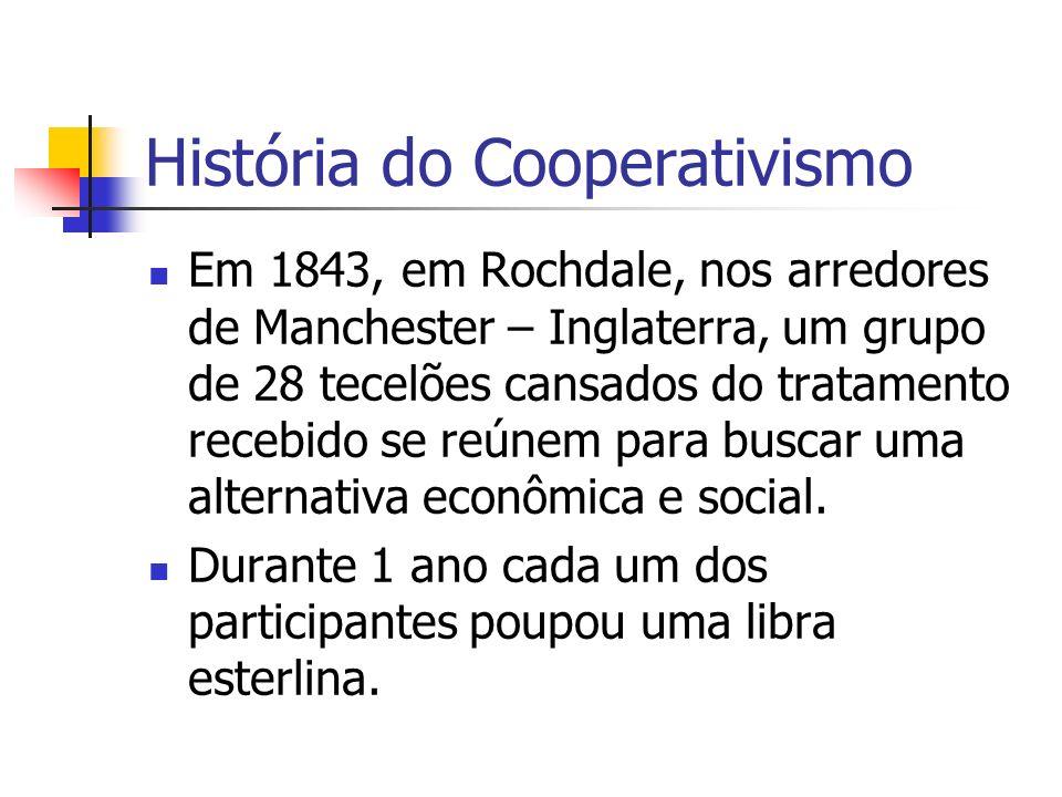 História do Cooperativismo Em 1843, em Rochdale, nos arredores de Manchester – Inglaterra, um grupo de 28 tecelões cansados do tratamento recebido se