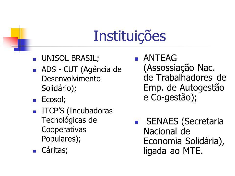 Instituições UNISOL BRASIL; ADS - CUT (Agência de Desenvolvimento Solidário); Ecosol; ITCPS (Incubadoras Tecnológicas de Cooperativas Populares); Cári